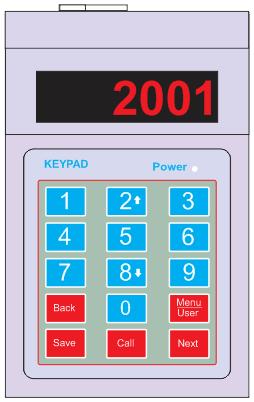 Bàn phím điều khiển quầy (KP-1501P)